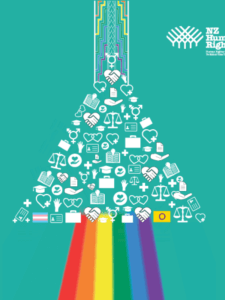"""Human Rights Commission issues report on """"rainbow"""" human rights in Aotearoa New Zealand."""